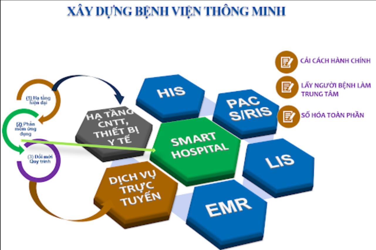 Phần mềm quản lý phòng khám